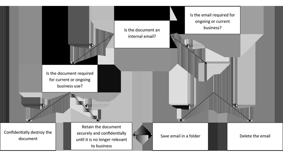 GIK Data Retention diagrams PNG
